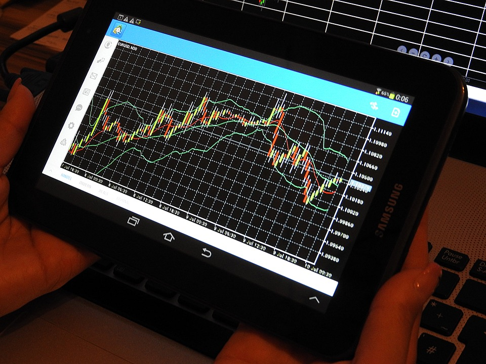 Trading forex tablet investment words glossary